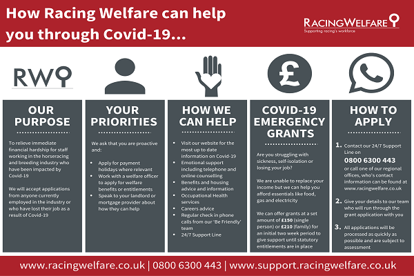 Racing Welfare announces streamlined application process for hardship grants Image